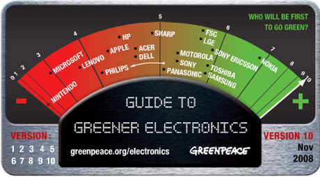 Jauge de notations du Guide to Greener Electronics